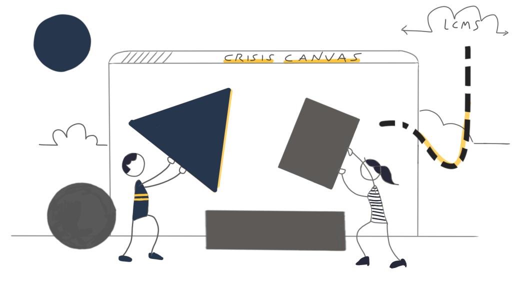 Betere besluiten door gebruik canvas